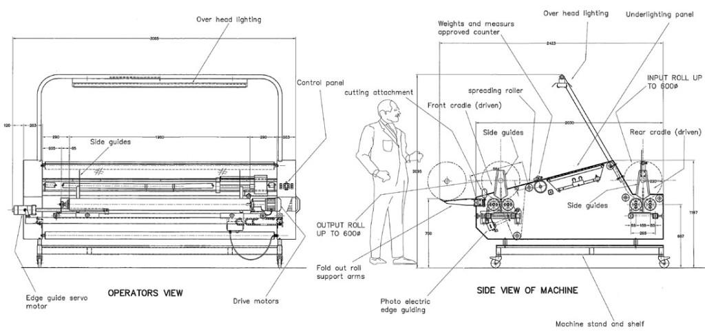 Alpha-3-diagram