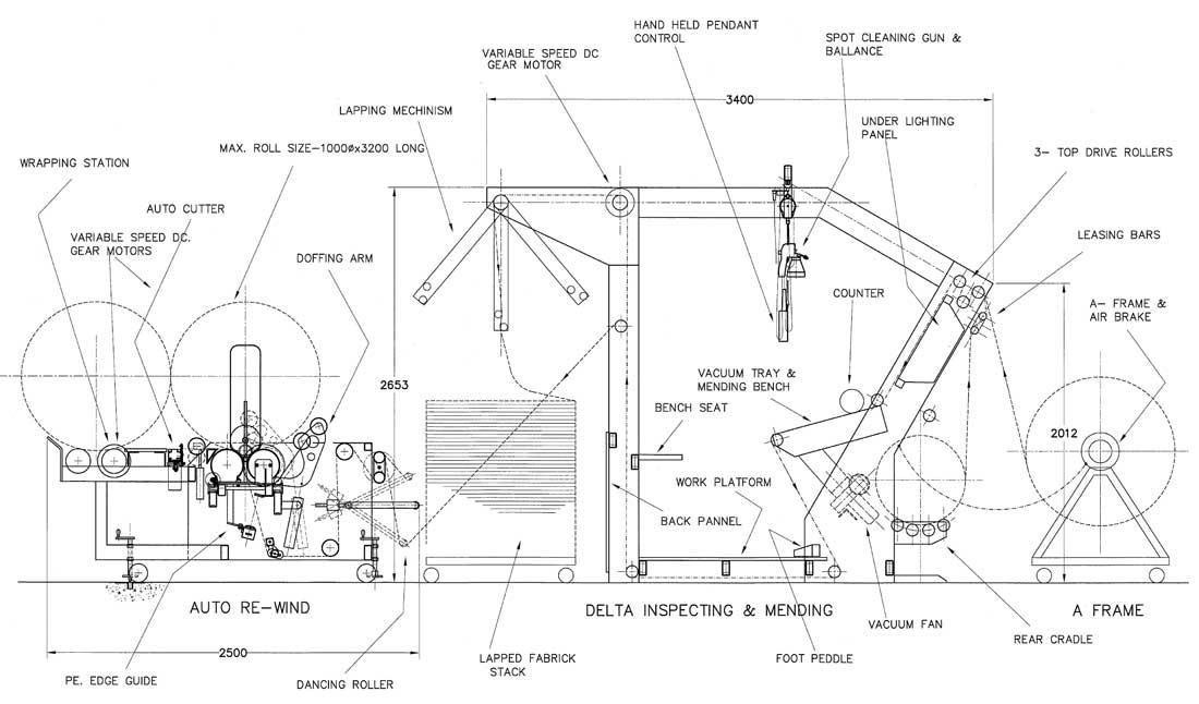 Delta-diagram-2